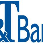 S&T Bank Reviews